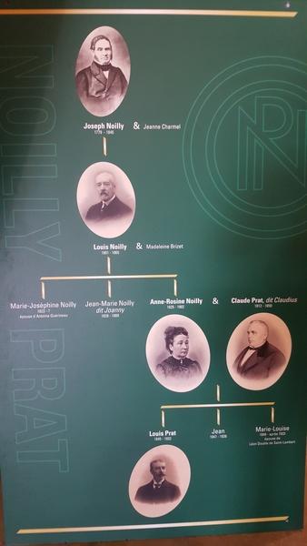 La généalogie des vignerons NOILLY Prat